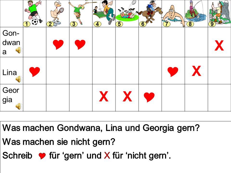 Gon- dwan a Lina Geor gia X X XX 123456789