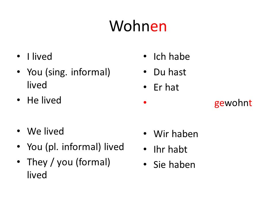 Wohnen I lived You (sing. informal) lived He lived We lived You (pl.