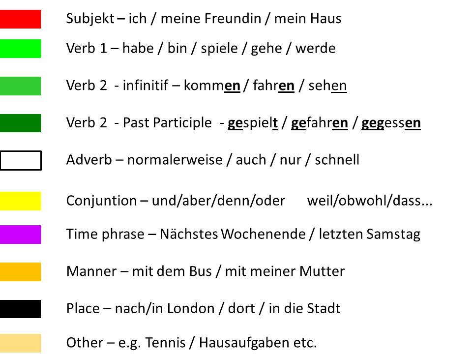 Verb 1 – habe / bin / spiele / gehe / werde Verb 2 - infinitif – kommen / fahren / sehen Verb 2 - Past Participle - gespielt / gefahren / gegessen Sub