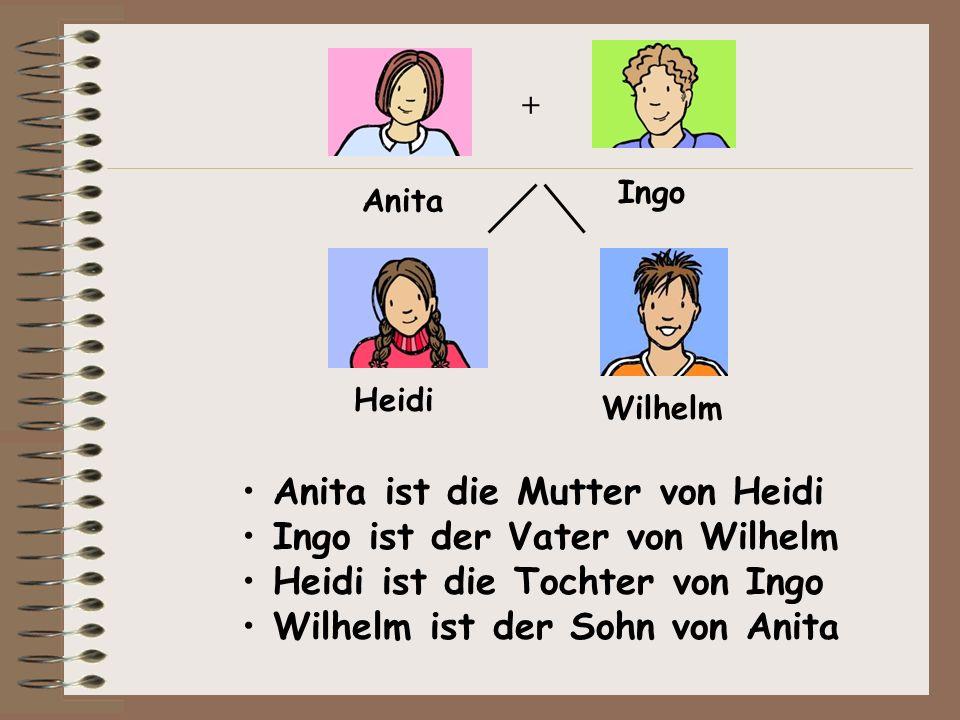 Heidi Wilhelm + Anita Ingo Anita ist die Mutter von Heidi Ingo ist der Vater von Wilhelm Heidi ist die Tochter von Ingo Wilhelm ist der Sohn von Anita