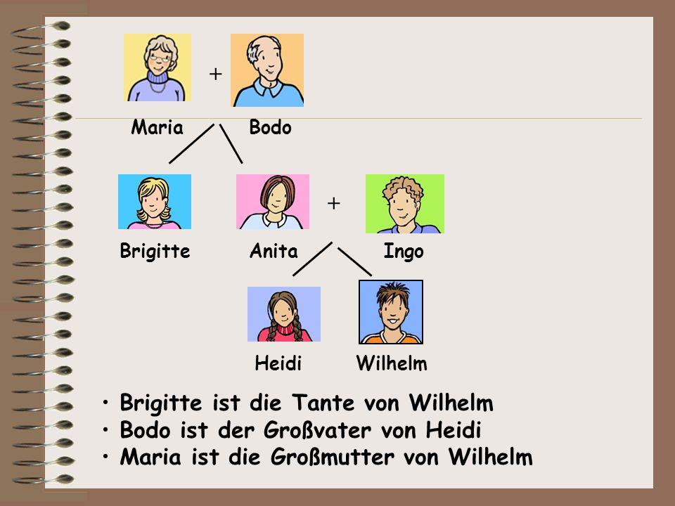 + + Ingo HeidiWilhelm AnitaBrigitte MariaBodo Brigitte ist die Tante von Wilhelm Bodo ist der Großvater von Heidi Maria ist die Großmutter von Wilhelm
