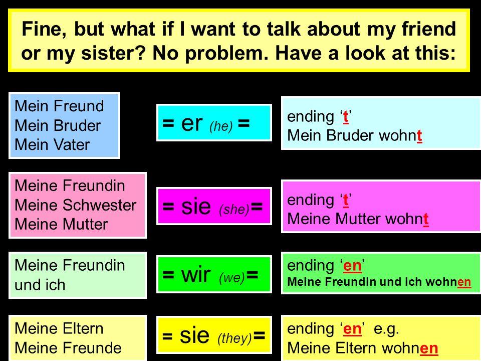 wohnen wohn wohn wohn e (to live) en Ich (I) du (you-talking to a young person) er/sie/es (he/she/it) wir (we) sie (they) Sie (you-talking to a strang