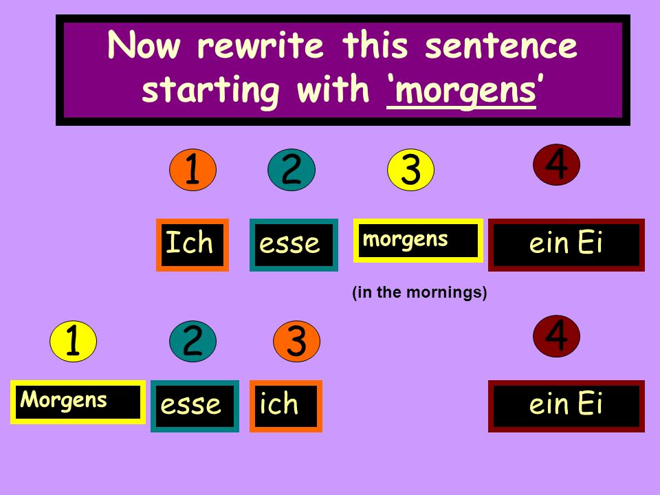 Now rewrite this sentence starting with morgens 123 4 4 Ichesse morgens ein Ei 123 Morgens esseichein Ei (in the mornings)
