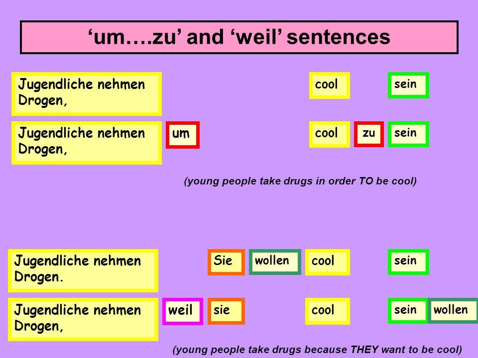 Warum nehmen Jugendliche Drogen? (why do young people take drugs?) ) um der Realität zu entfliehen um gegen die Eltern zu rebellieren um cool zu sein