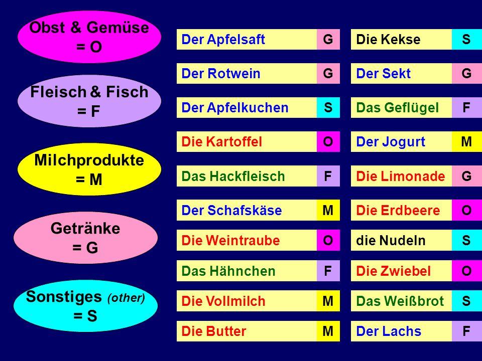 Obst & Gemüse = O Der ApfelsaftDie Kekse Der RotweinDer Sekt Der ApfelkuchenDas Geflügel Die KartoffelDer Jogurt Das HackfleischDie Limonade Der SchafskäseDie Erdbeere Die Weintraubedie Nudeln Das HähnchenDie Zwiebel Die VollmilchDas Weißbrot Die ButterDer Lachs GS GG SF OM FG MO OS FO MS MF Fleisch & Fisch = F Milchprodukte = M Getränke = G Sonstiges (other) = S