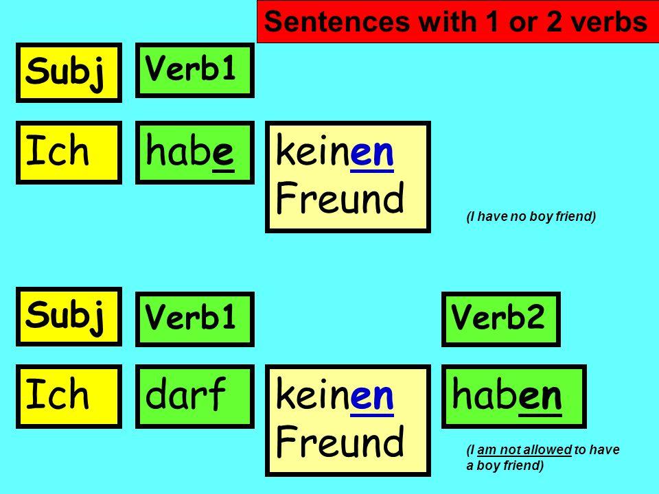 Ichdarfkeinen Freund haben Subj Verb1Verb2 Subj Verb1 Ichhabekeinen Freund (I have no boy friend) (I am not allowed to have a boy friend) Sentences with 1 or 2 verbs