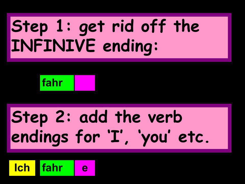 One of these verbs is fahren (to travel) So what happens to the verb fahren in the PRESENT TENSE.