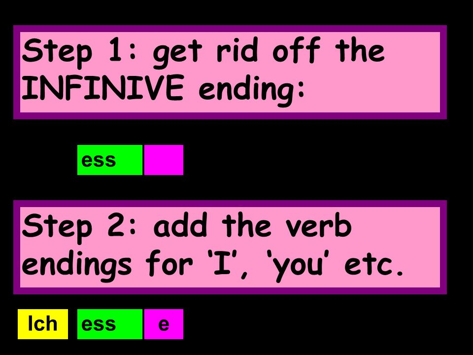 Step 1: get rid off the INFINIVE ending: essen Step 2: add the verb endings for I, you etc. Ichesse