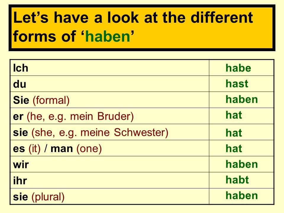 The Perfect Tense is made up of 2 parts Most verbs take the conjugated form of haben (to have) + Past Participle – the bit at the END of the sentence!