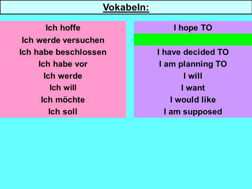 Ich werde versuchen Ich habe beschlossen Ich habe vor Ich werde Ich will Ich möchte Ich soll I will try TO I have decided TO I am planning TO I will I want I would like Ich hoffeI hope TO Vokabeln: