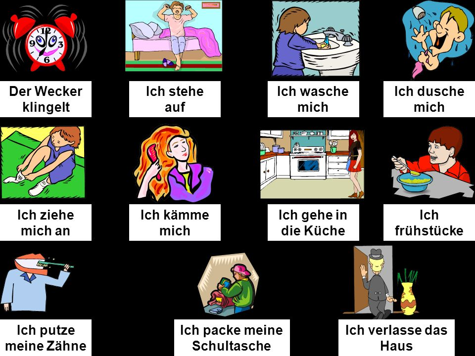 Was fehlt? (What is missing?) You will see 11 activities of your daily routine on the next slide again. Memorise what they are and where they are! On