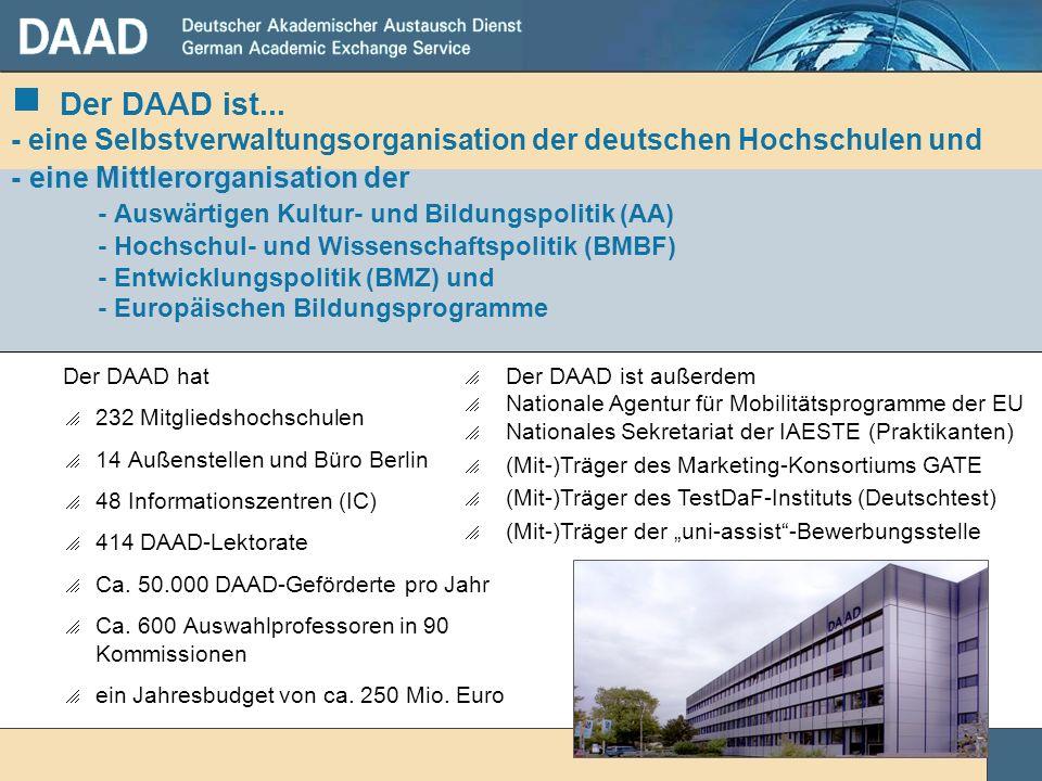 Der DAAD hat 232 Mitgliedshochschulen 14 Außenstellen und Büro Berlin 48 Informationszentren (IC) 414 DAAD-Lektorate Ca. 50.000 DAAD-Geförderte pro Ja