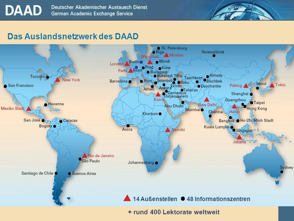 Das Auslandsnetzwerk des DAAD 14 Außenstellen48 Informationszentren + rund 400 Lektorate weltweit