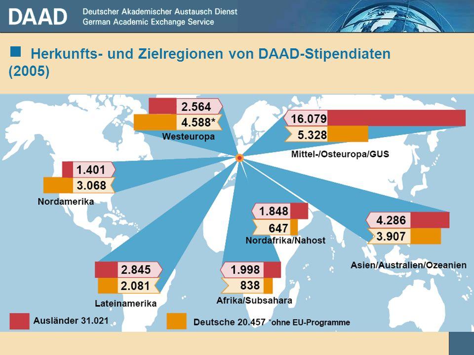 Jahres- und Kurzstipendien - Bewerbung Bewerbungsort: Online-Bewerbung auf DAAD-Website Bewerbungstermine (Europa, GUS und Nordamerika): BewerbungsschlussAuswahlterminAntritt frühestens 15.