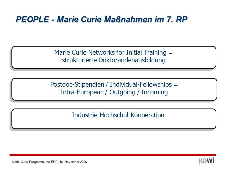 Marie Curie Programm und ERC, 16. November 2006 Marie Curie Networks for Initial Training = strukturierte Doktorandenausbildung Marie Curie Networks f