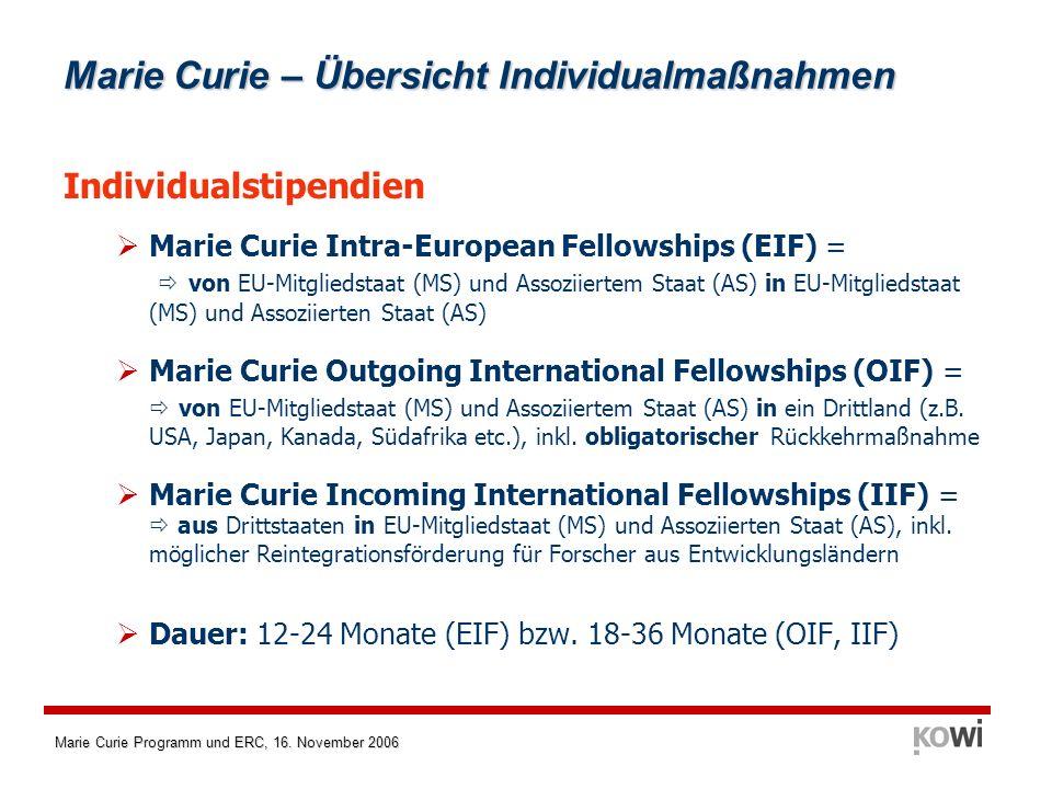 Marie Curie – Übersicht Individualmaßnahmen Individualstipendien Marie Curie Intra-European Fellowships (EIF) = von EU-Mitgliedstaat (MS) und Assoziie