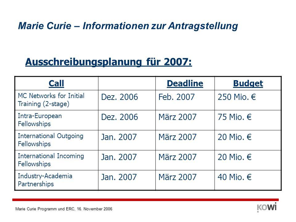 Marie Curie Programm und ERC, 16. November 2006 Ausschreibungsplanung für 2007: CallDeadlineBudget MC Networks for Initial Training (2-stage) Dez. 200