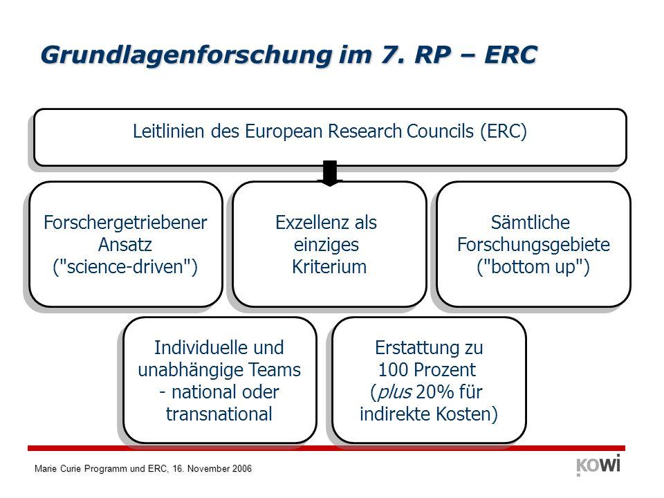 Marie Curie Programm und ERC, 16. November 2006 Leitlinien des European Research Councils (ERC) Forschergetriebener Ansatz (