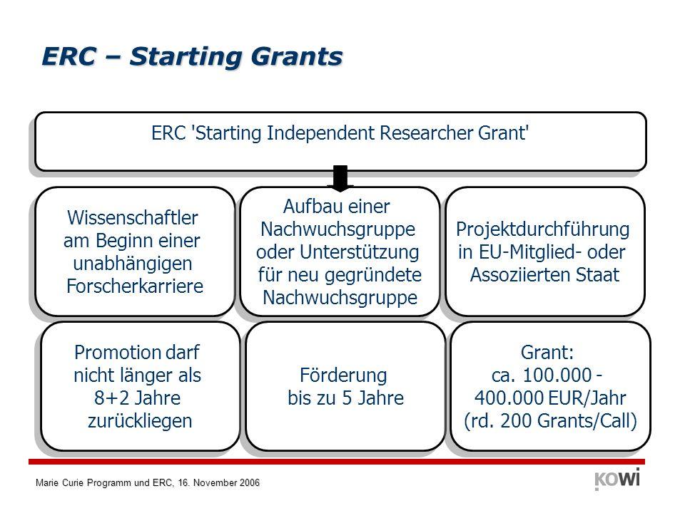 Marie Curie Programm und ERC, 16. November 2006 ERC 'Starting Independent Researcher Grant' Wissenschaftler am Beginn einer unabhängigen Forscherkarri