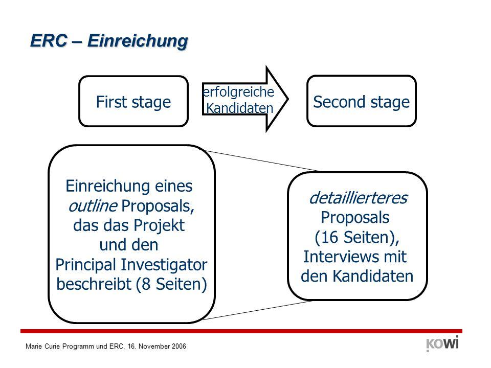 Marie Curie Programm und ERC, 16. November 2006 Second stage Einreichung eines outline Proposals, das das Projekt und den Principal Investigator besch
