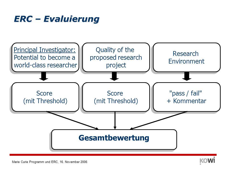 Marie Curie Programm und ERC, 16. November 2006 ERC – Evaluierung Principal Investigator: Potential to become a world-class researcher Principal Inves