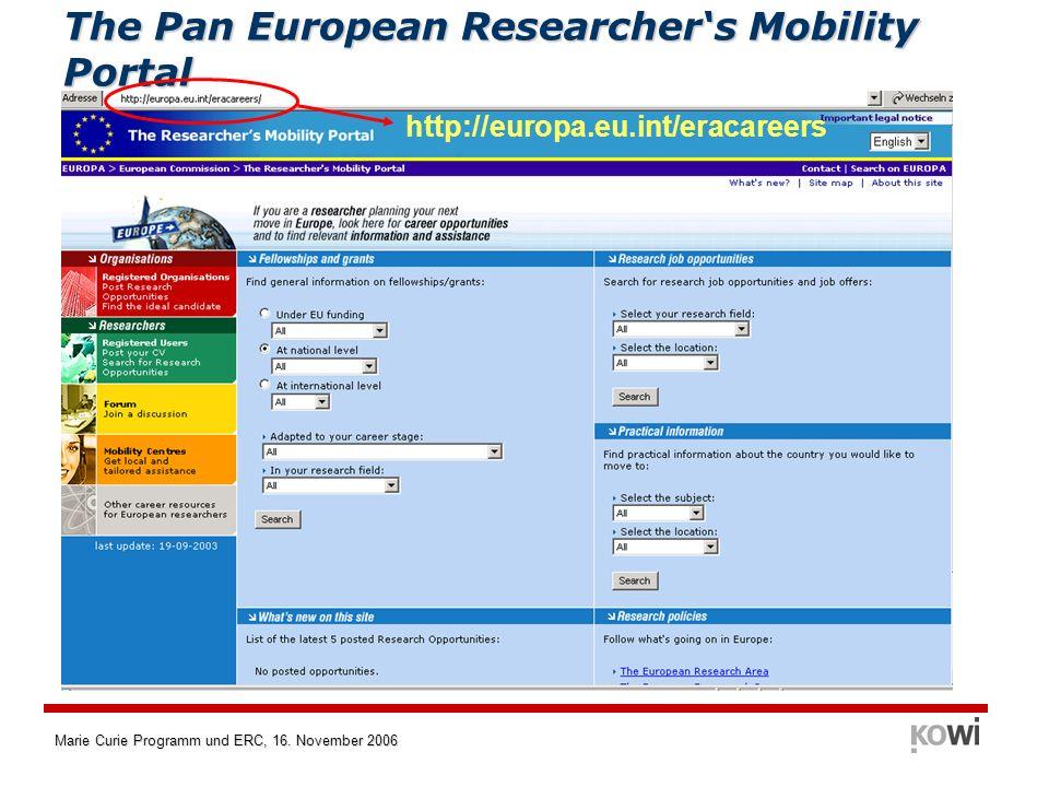 Marie Curie Programm und ERC, 16. November 2006 The Pan European Researchers Mobility Portal http://europa.eu.int/eracareers