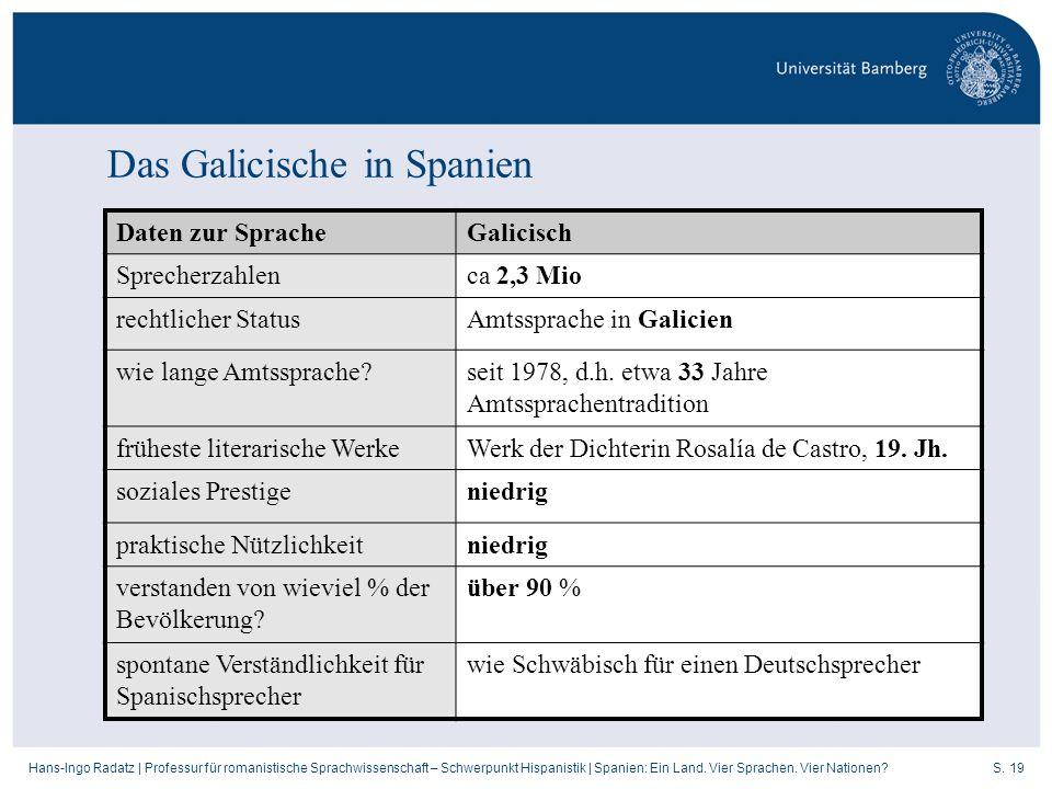 S. 19Hans-Ingo Radatz   Professur für romanistische Sprachwissenschaft – Schwerpunkt Hispanistik   Spanien: Ein Land. Vier Sprachen. Vier Nationen? Da