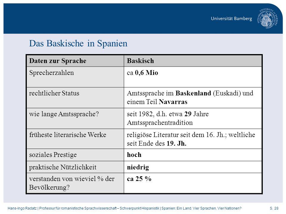 S. 28Hans-Ingo Radatz   Professur für romanistische Sprachwissenschaft – Schwerpunkt Hispanistik   Spanien: Ein Land. Vier Sprachen. Vier Nationen? Da