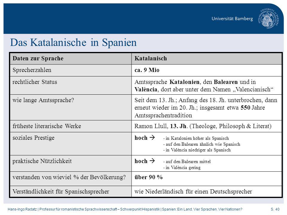 S. 40Hans-Ingo Radatz   Professur für romanistische Sprachwissenschaft – Schwerpunkt Hispanistik   Spanien: Ein Land. Vier Sprachen. Vier Nationen? Da