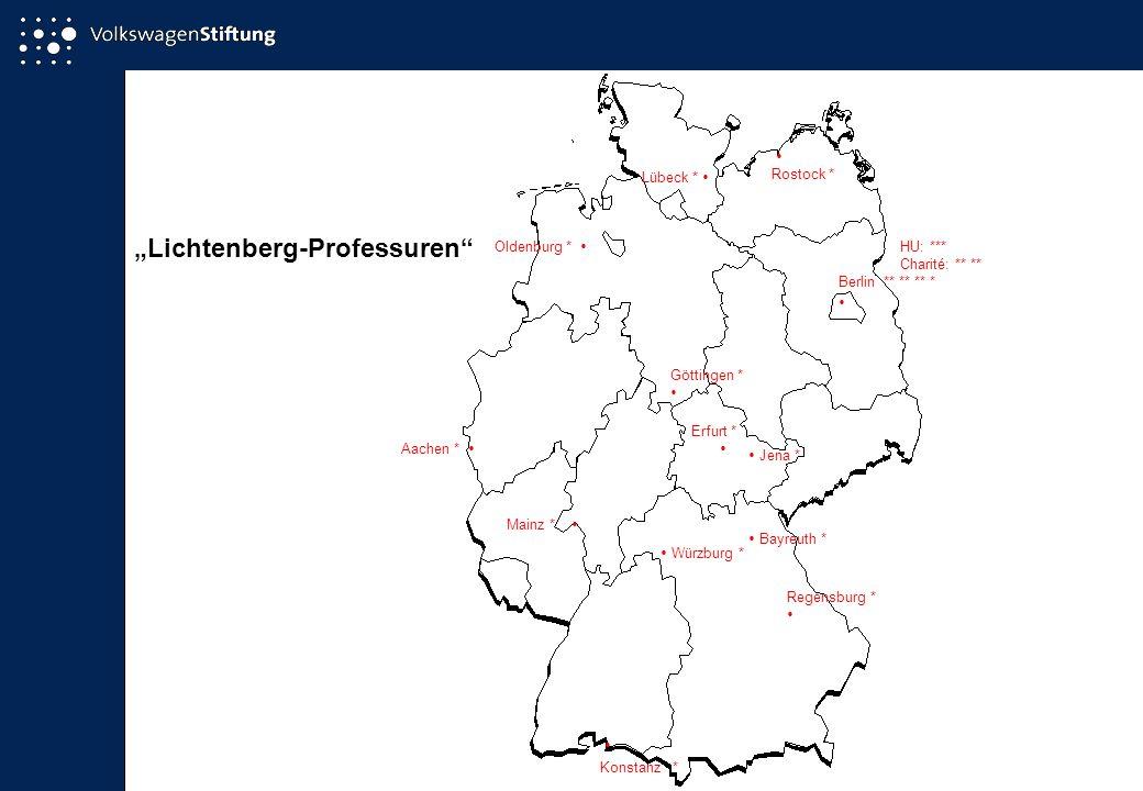 Lichtenberg-Professuren Lübeck * Göttingen * HU: *** Charité: ** ** Berlin ** ** ** * Würzburg * Aachen * Jena * Konstanz * Regensburg * Bayreuth * Ro