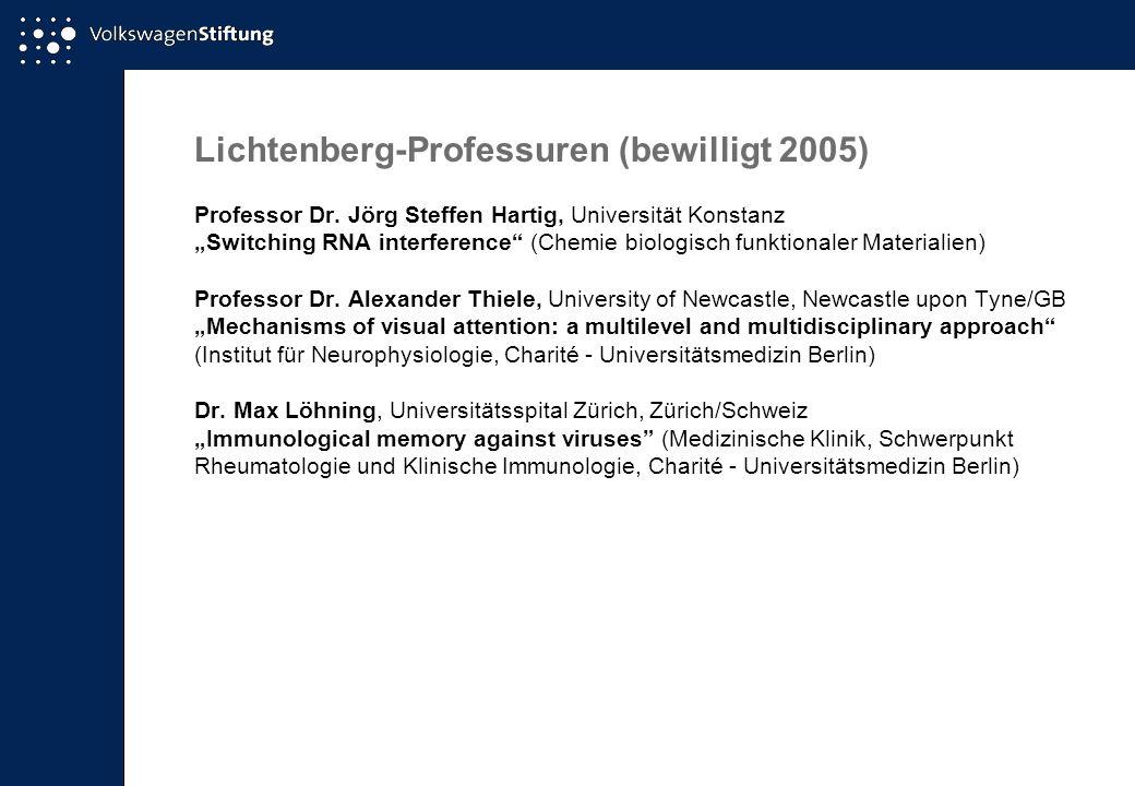 Lichtenberg-Professuren (bewilligt 2005) Professor Dr. Jörg Steffen Hartig, Universität Konstanz Switching RNA interference (Chemie biologisch funktio