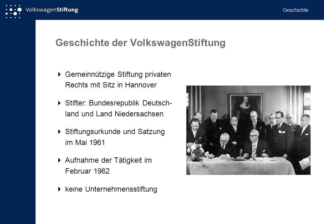 Satzung § 2: Stiftungszweck Die Förderung von Wissenschaft und Technik in Forschung und Lehre Stiftungszweck