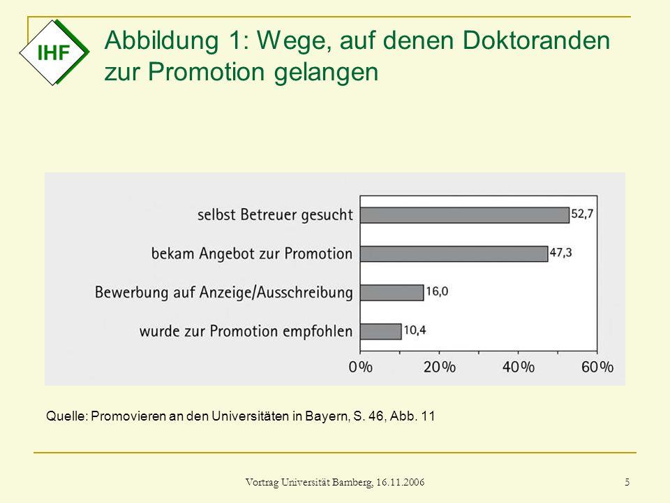 Vortrag Universität Bamberg, 16.11.2006 5 Abbildung 1: Wege, auf denen Doktoranden zur Promotion gelangen Quelle: Promovieren an den Universitäten in