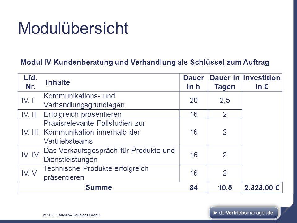 © 2013 Salesline Solutions GmbH Seite 10 Modulübersicht Modul IV Kundenberatung und Verhandlung als Schlüssel zum Auftrag Lfd. Nr. Inhalte Dauer in h