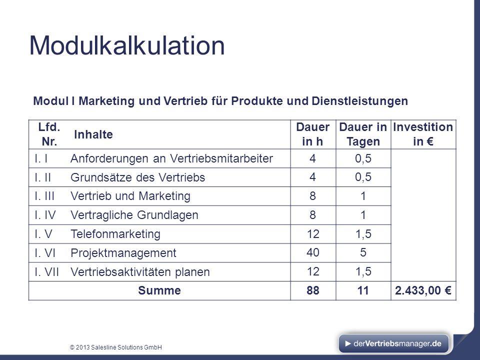 © 2013 Salesline Solutions GmbH Modul I Marketing und Vertrieb für Produkte und Dienstleistungen Lfd. Nr. Inhalte Dauer in h Dauer in Tagen Investitio