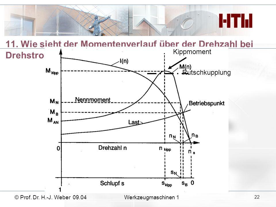 12.Was sind die Vor- und Nachteile von Drehstromasynchronmotoren.