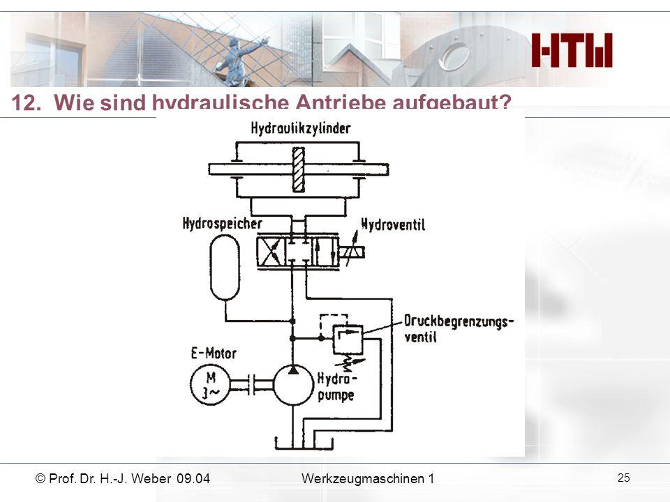 13.Was sind die Vor- und Nachteile von hydraulischen Antrieben.
