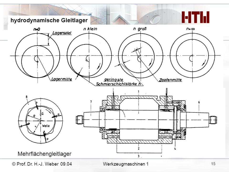 Mehrflächengleitlager © Prof. Dr. H.-J. Weber 09.04Werkzeugmaschinen 1 15 hydrodynamische Gleitlager