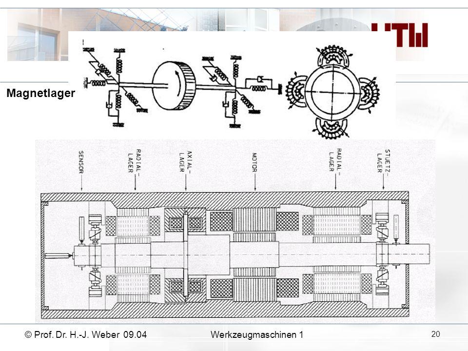 © Prof. Dr. H.-J. Weber 09.04Werkzeugmaschinen 1 20 Magnetlager