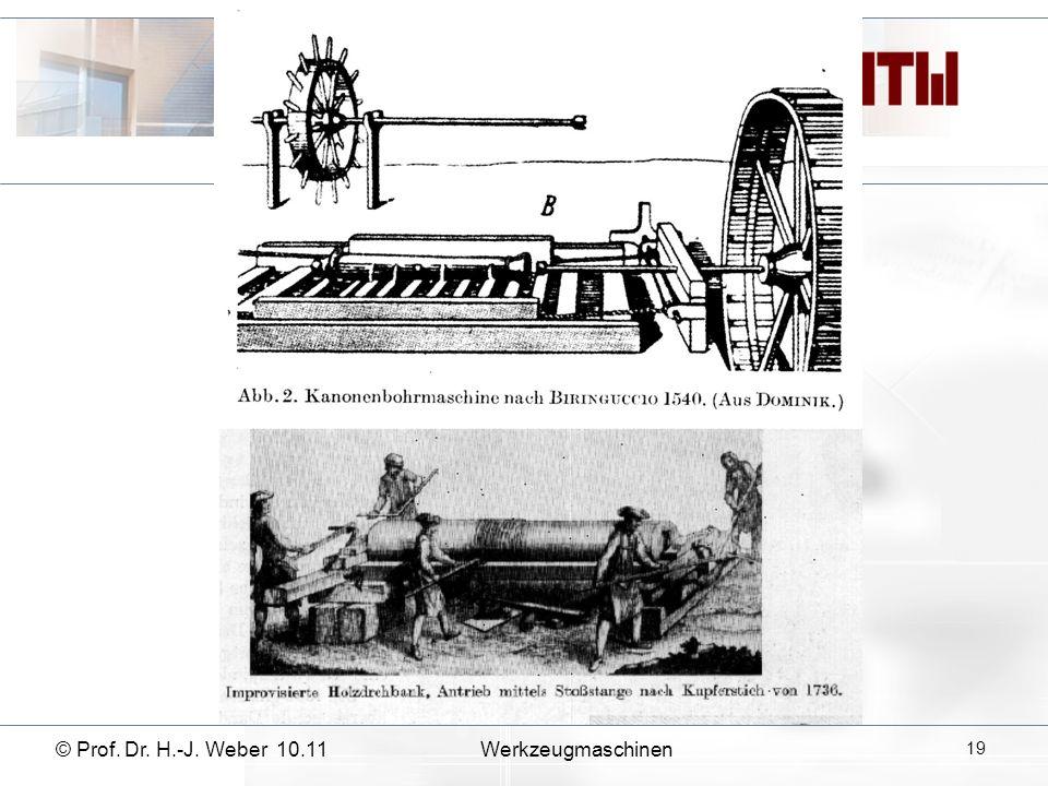 © Prof. Dr. H.-J. Weber 10.11Werkzeugmaschinen 19