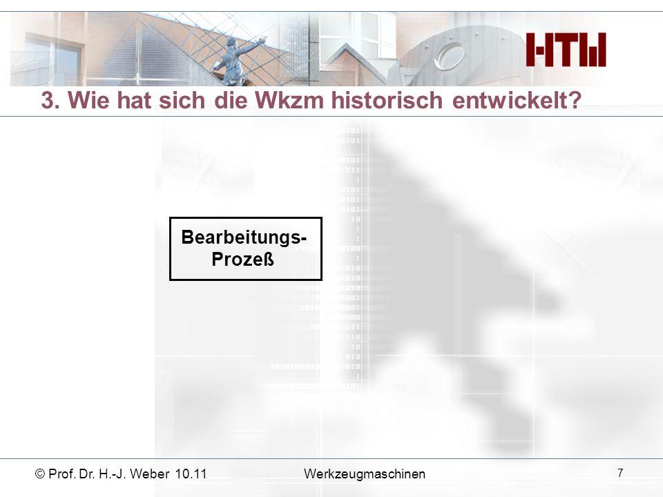 Bearbeitungs- Prozeß 3.Wie hat sich die Wkzm historisch entwickelt.