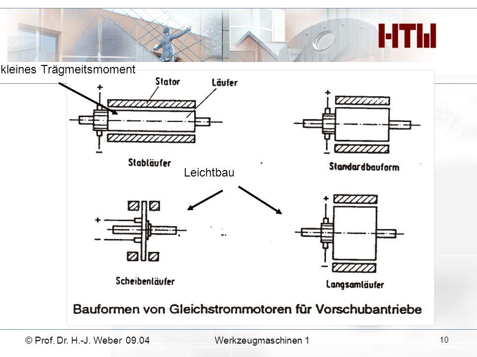 kleines Trägmeitsmoment Leichtbau © Prof. Dr. H.-J. Weber 09.04Werkzeugmaschinen 1 10