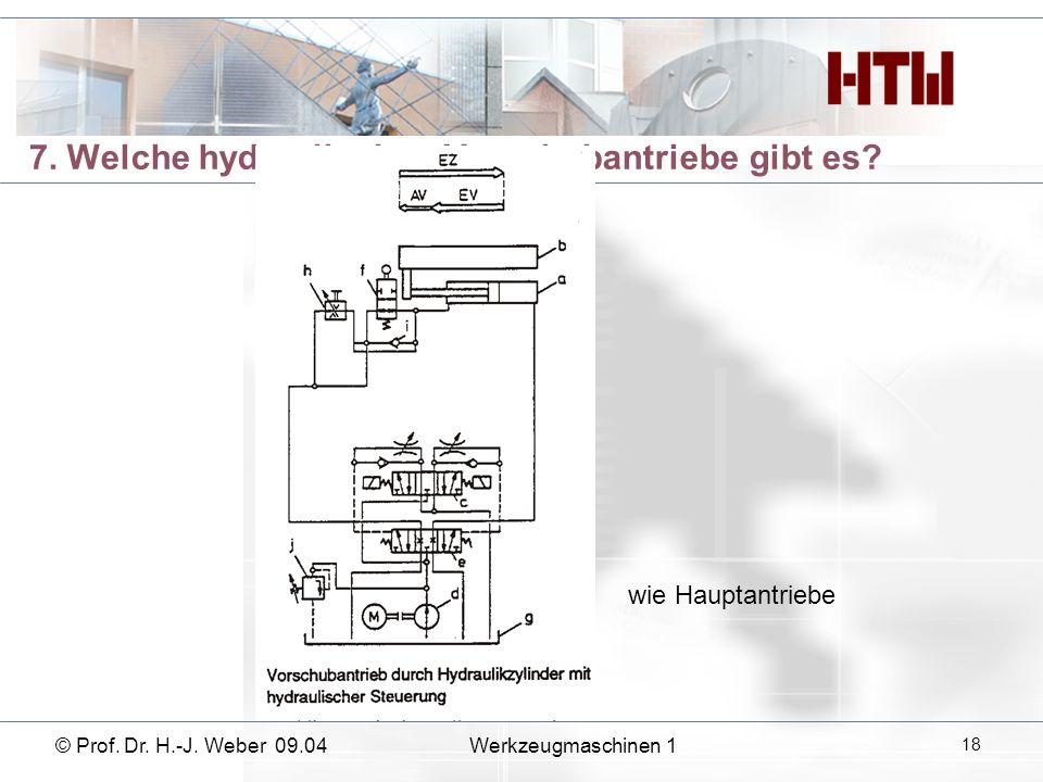 7. Welche hydraulischen Vorschubantriebe gibt es? wie Hauptantriebe © Prof. Dr. H.-J. Weber 09.04Werkzeugmaschinen 1 18