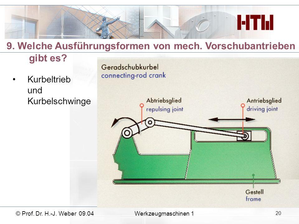 9. Welche Ausführungsformen von mech. Vorschubantrieben gibt es? Kurbeltrieb und Kurbelschwinge © Prof. Dr. H.-J. Weber 09.04Werkzeugmaschinen 1 20