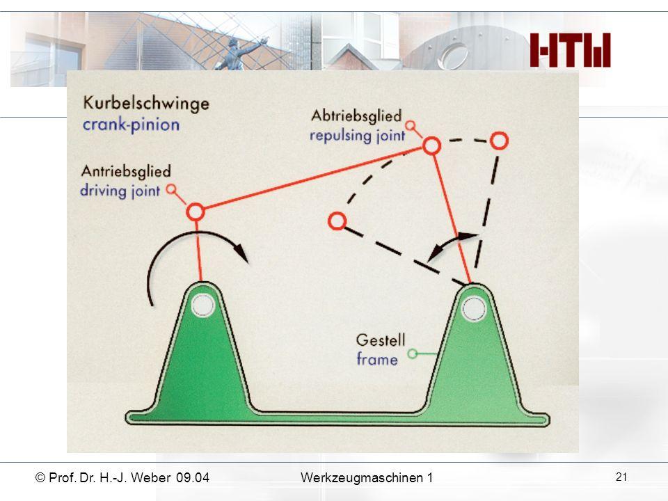 © Prof. Dr. H.-J. Weber 09.04Werkzeugmaschinen 1 21