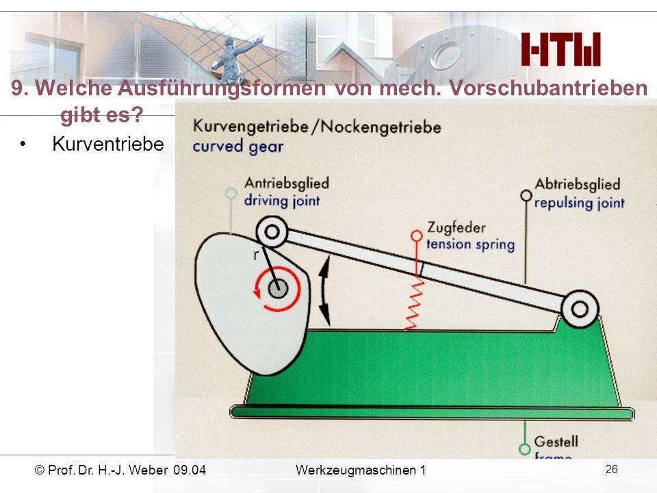 9. Welche Ausführungsformen von mech. Vorschubantrieben gibt es? r Kurventriebe © Prof. Dr. H.-J. Weber 09.04Werkzeugmaschinen 1 26