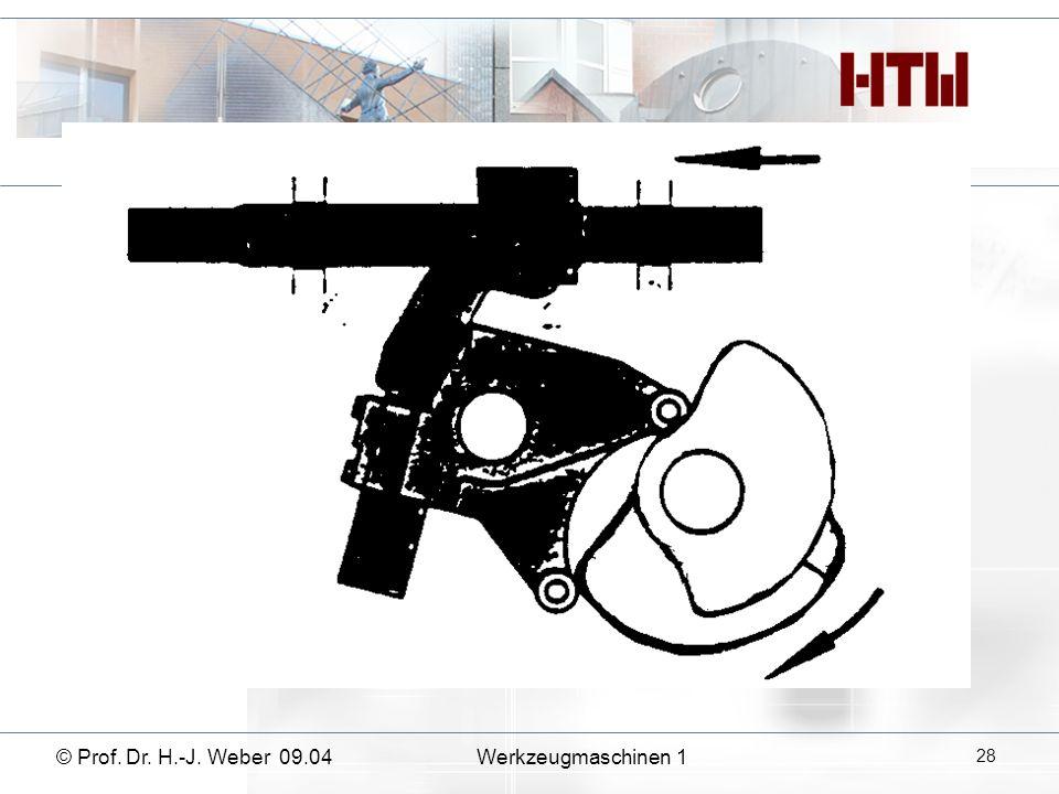 © Prof. Dr. H.-J. Weber 09.04Werkzeugmaschinen 1 28