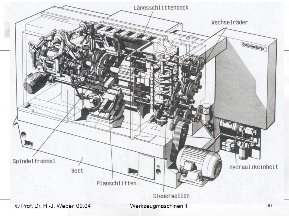 © Prof. Dr. H.-J. Weber 09.04Werkzeugmaschinen 1 30