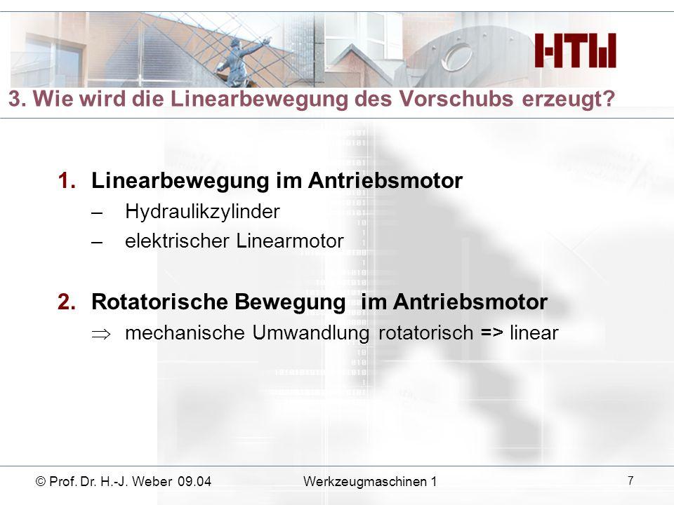 3. Wie wird die Linearbewegung des Vorschubs erzeugt? 1.Linearbewegung im Antriebsmotor –Hydraulikzylinder –elektrischer Linearmotor 2.Rotatorische Be