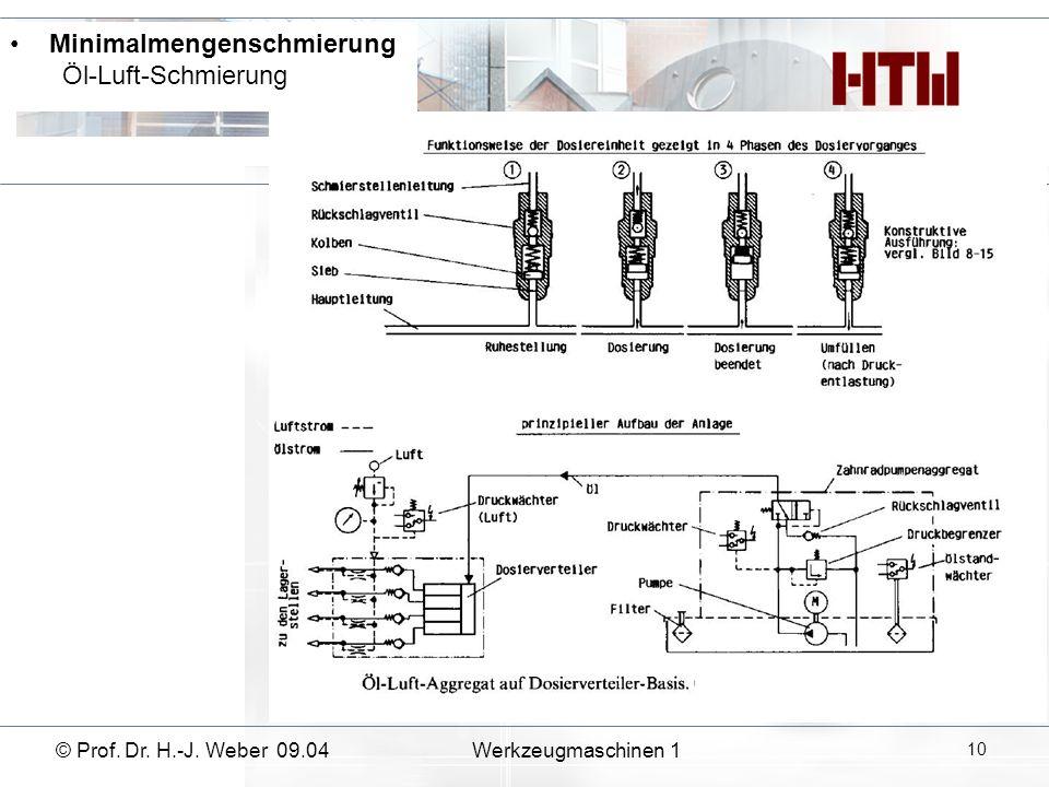Minimalmengenschmierung Öl-Luft-Schmierung © Prof. Dr. H.-J. Weber 09.04Werkzeugmaschinen 1 10